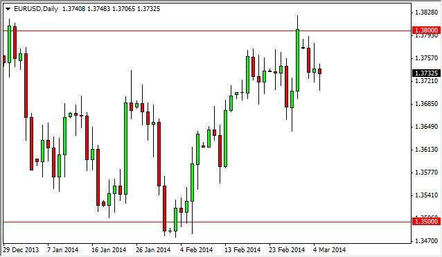 EUR/USD Forecast March 6, 2014, Technical Analysis
