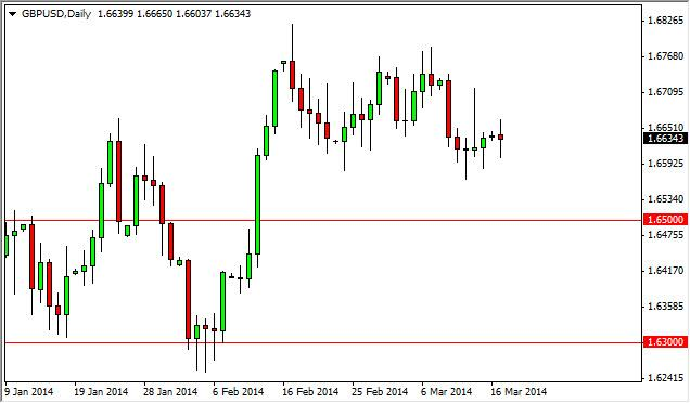 GBP/USD Forecast March 18, 2014, Technical Analysis