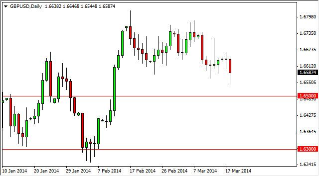 GBP/USD Forecast March 19, 2014, Technical Analysis