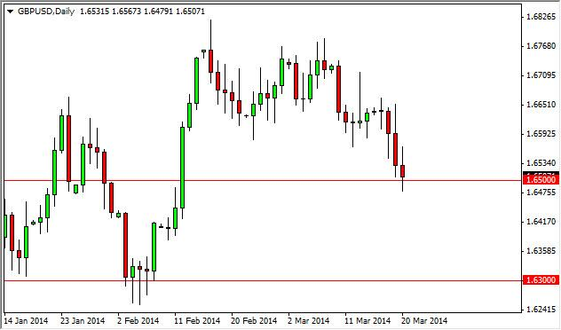 GBP/USD Forecast March 21, 2014, Technical Analysis
