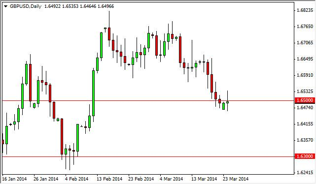 GBP/USD Forecast March 25, 2014, Technical Analysis