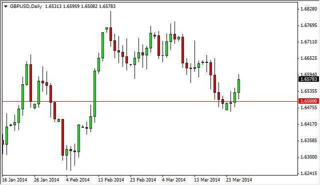 GBP/USD Forecast March 27, 2014, Technical Analysis