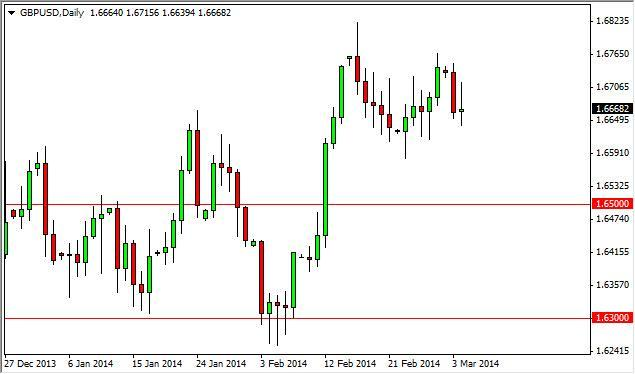 GBP/USD Forecast March 5, 2014, Technical Analysis