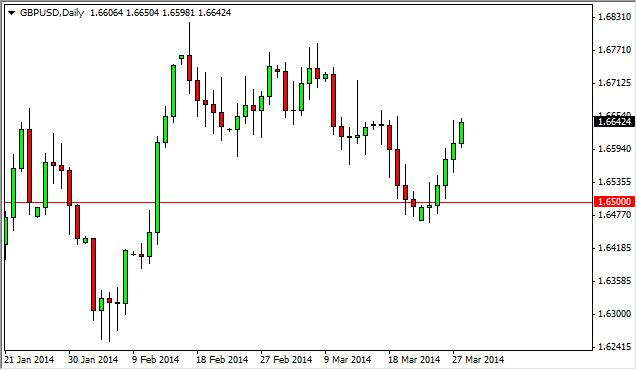 GBP/USD Forecast March 31, 2014, Technical Analysis
