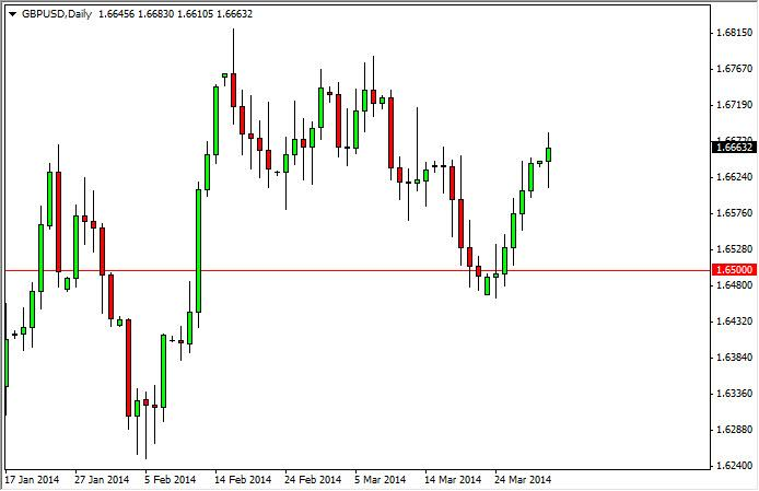 GBP/USD Forecast April 1, 2014, Technical Analysis
