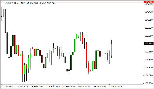 USD/JPY Forecast March 31, 2014, Technical Analysis