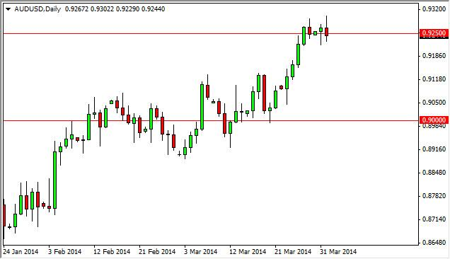 AUD/USD Forecast April 2, 2014, Technical Analysis