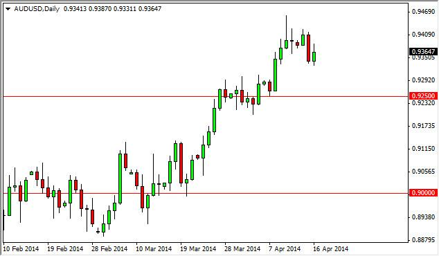 AUD/USD Forecast April 17, 2014, Technical Analysis