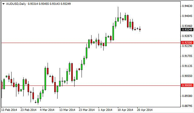 AUD/USD Forecast April 22, 2014, Technical Analysis