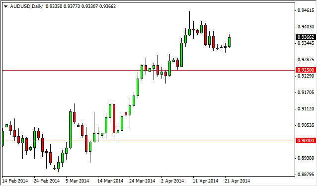 AUD/USD Forecast April 23, 2014, Technical Analysis