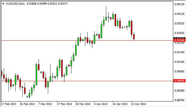 AUD/USD Forecast April 25, 2014, Technical Analysis