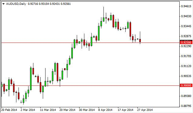 AUD/USD Forecast April 29, 2014, Technical Analysis