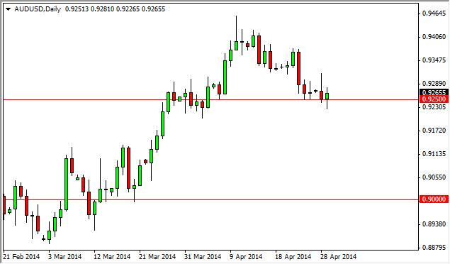 AUD/USD Forecast April 30, 2014, Technical Analysis