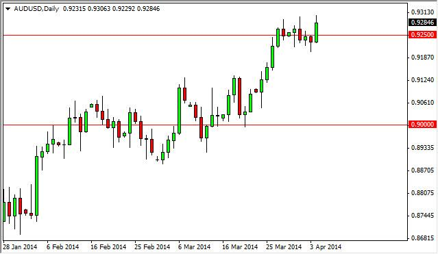 AUD/USD Forecast April 7, 2014, Technical Analysis