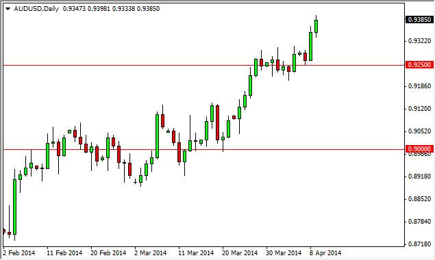 AUD/USD Forecast April 10, 2014, Technical Analysis