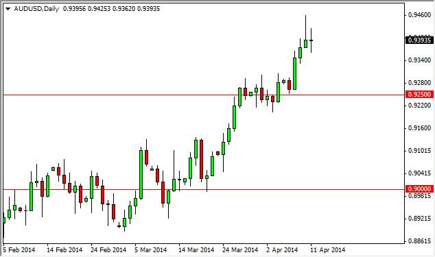 AUD/USD Forecast April 14, 2014, Technical Analysis