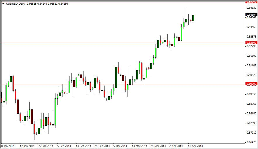 AUD/USD Forecast April 15, 2014, Technical Analysis
