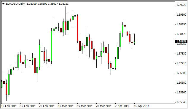 EUR/USD Forecast April 17, 2014, Technical Analysis