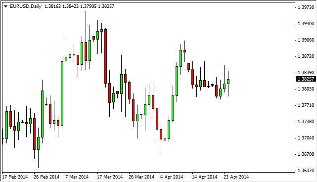 EUR/USD Forecast April 25, 2014, Technical Analysis