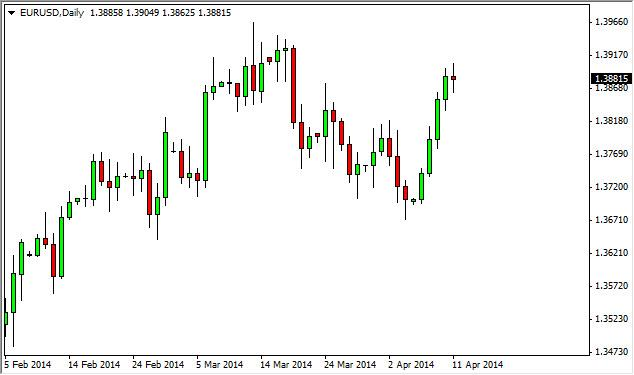 EUR/USD Forecast April 14, 2014, Technical Analysis