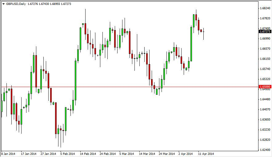 GBP/USD Forecast April 15, 2014, Technical Analysis