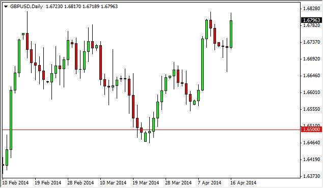 GBP/USD Forecast April 17, 2014, Technical Analysis