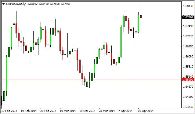 GBP/USD Forecast April 18, 2014, Technical Analysis