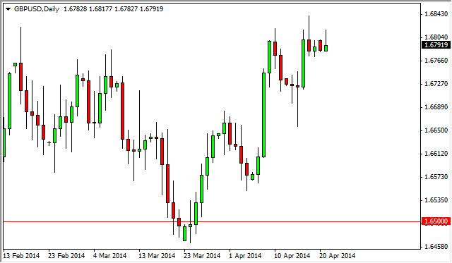 GBP/USD Forecast April 22, 2014, Technical Analysis