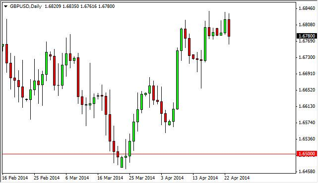 GBP/USD Forecast April 24, 2014, Technical Analysis