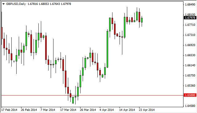 GBP/USD Forecast April 25, 2014, Technical Analysis
