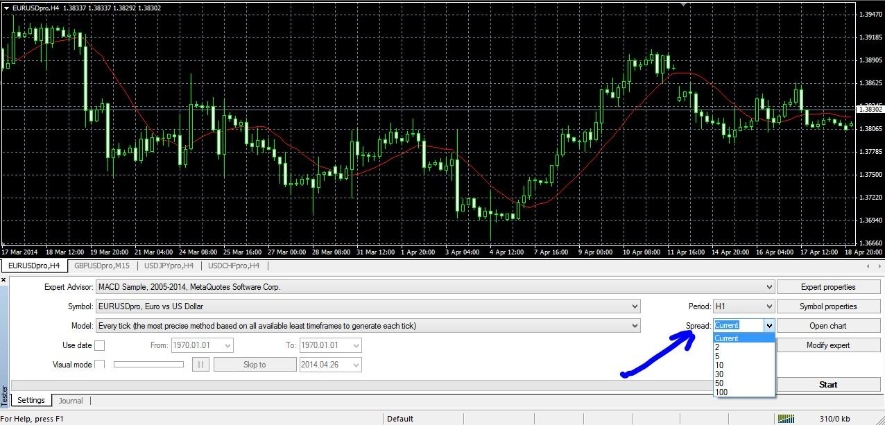 binary options daily strategy for beginners