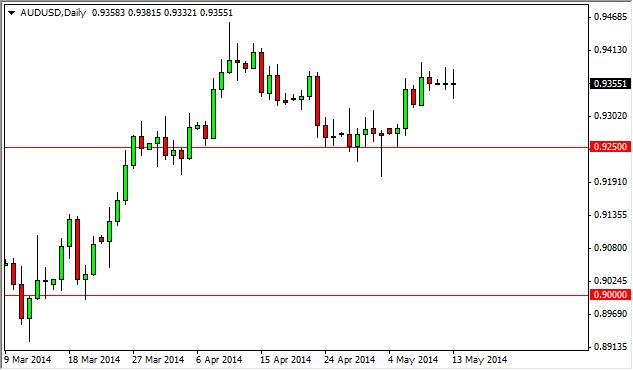 AUD/USD Forecast May 14, 2014, Technical Analysis