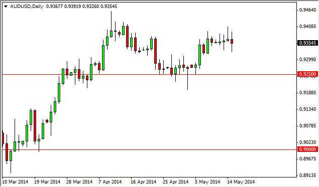 AUD/USD Forecast May 16, 2014, Technical Analysis