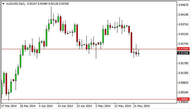 AUD/USD Forecast May 26, 2014, Technical Analysis
