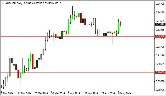 AUD/USD Forecast May 8, 2014, Technical Analysis