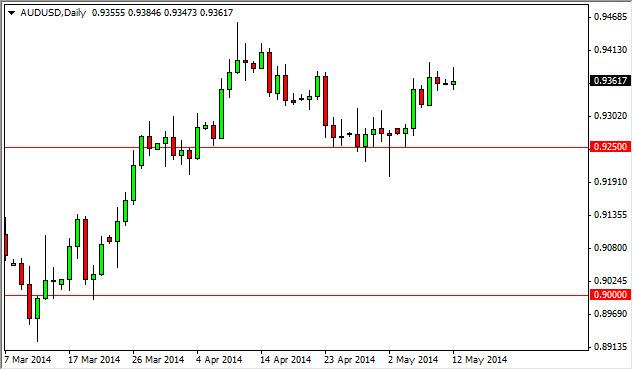 AUD/USD Forecast May 13, 2014, Technical Analysis