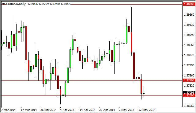 EUR/USD Forecast May 15, 2014, Technical Analysis