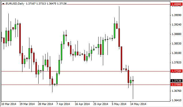 EUR/USD Forecast May 16, 2014, Technical Analysis