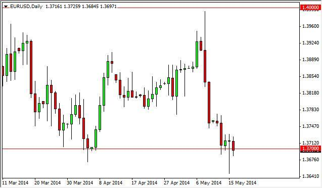 EUR/USD Forecast May 19, 2014, Technical Analysis