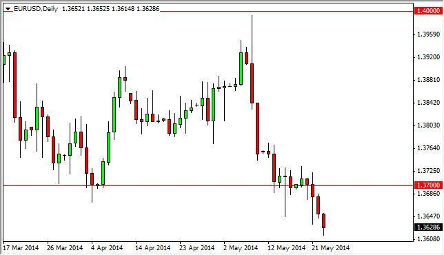 EUR/USD Forecast May 26, 2014, Technical Analysis