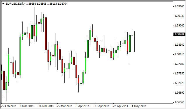 EUR/USD Forecast May 5, 2014, Technical Analysis