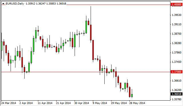 EUR/USD Forecast May 30, 2014, Technical Analysis
