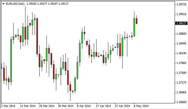 EUR/USD Forecast May 8, 2014, Technical Analysis
