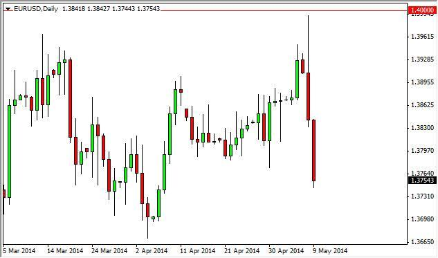 EUR/USD Forecast May 12, 2014, Technical Analysis