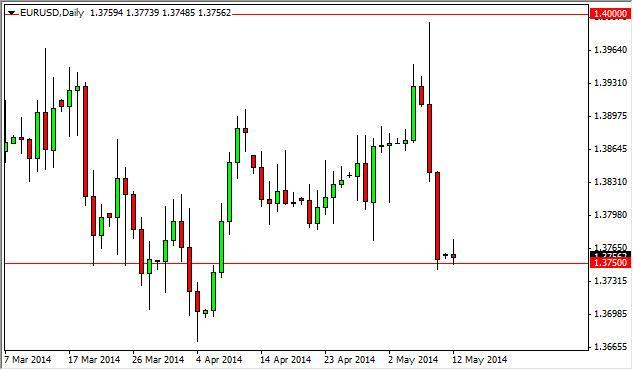 EUR/USD Forecast May 13, 2014, Technical Analysis