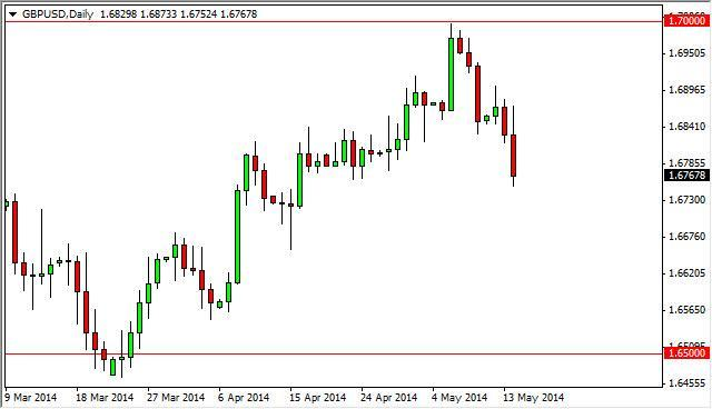 GBP/USD Forecast May 15, 2014, Technical Analysis