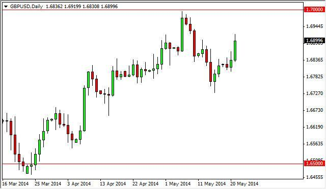 GBP/USD Forecast May 22, 2014, Technical Analysis
