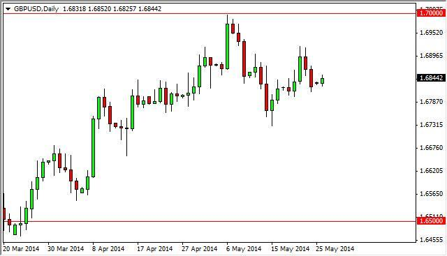 GBP/USD Forecast May 27, 2014, Technical Analysis