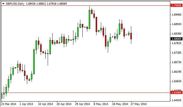 GBP/USD Forecast May 28, 2014, Technical Analysis