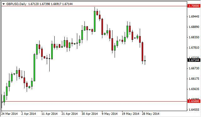 GBP/USD Forecast May 30, 2014, Technical Analysis